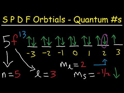 S P D F orbitals Explained - 4 Quantum Numbers, Electron Configuration, & Orbital Diagrams