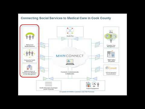 02.21.18 Webinar | Linking Medical Homes to Social Service Systems for Medicaid Populations