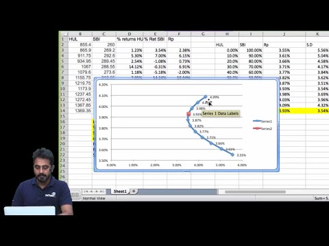 CFA/FRM : How to Build Efficient Frontier in Excel- CAL and Use of Sharpe Ratio [Part 2 of 2]