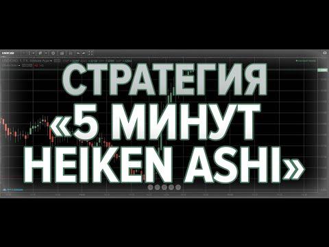 Стратегия Бинарных Опционов 5 минут Heiken Ashi