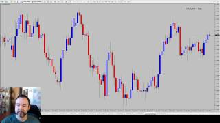US Forex session