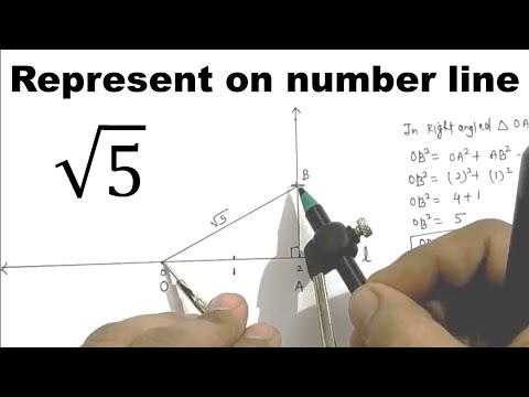 Represent root 5 on number line I How to show root 5 on number line