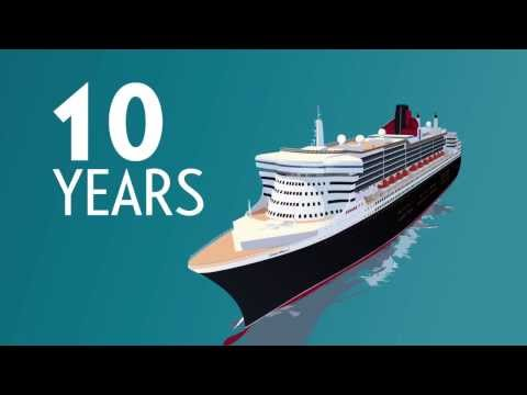 Queen Mary 2 - 10th Anniversary Infographic