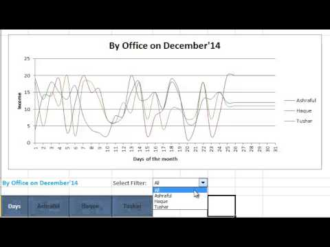 how to build a dynamic graph in excel