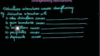 Different types of strengthening mechanism