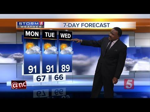 Lelan's Morning Forecast: Monday, September 25, 2017