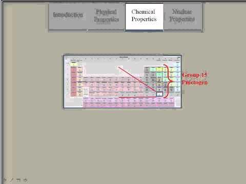 ChemWiki Elemental Minute: Ununpentium (Overview)