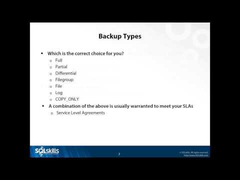 Understanding SQL Server Backup and Restore