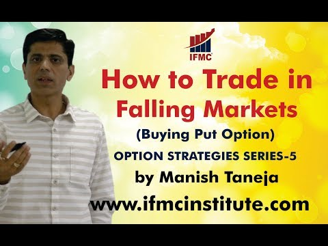 How to trade in Falling Markets ? ll Option Strategies Series-5 ll Buying Put Option ll