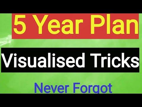 5 Year Plan - Tricks to Remember-| Tamil/English| Visualised Tricks
