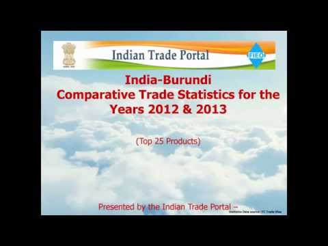 India - Burundi Trade Statistics