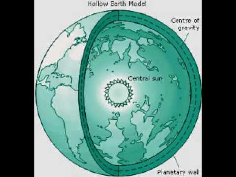 Hollow Earth, Agartha, DNA, Serpent Magnetism