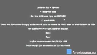 L'EFFET DE LEVIER  Forex marché des change marché de devises leçon 2