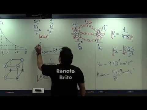 Lei de Coulomb 01 de 04 - Introdução Teórica - prof Renato Brito
