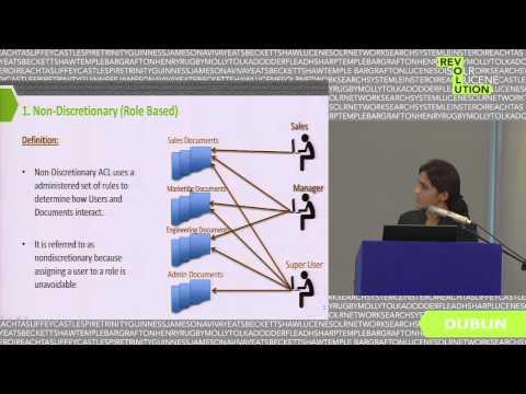 A Novel methodology for handling Document Level Security in Search Based Applications, Rajini Maski