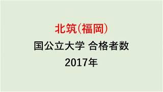 北筑高校 大学合格者数 2017~2014年【グラフでわかる】
