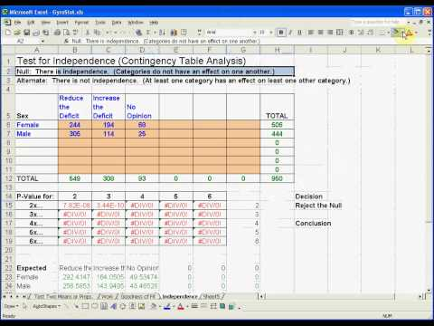 How to Use Contingency Table Analysis with Chi Square - Business Statistics Tips