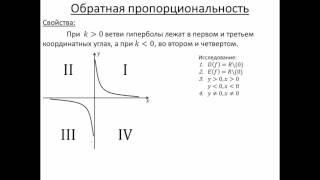Обратная пропорциональность. Обратно пропорциональная функция.