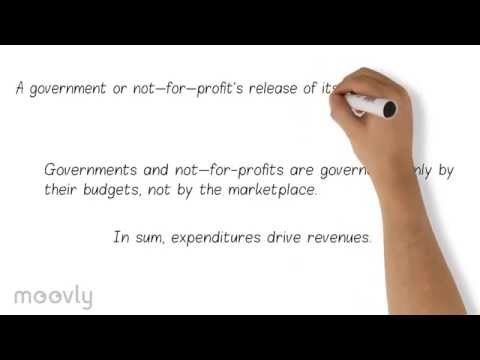 Introduction - Government And Not-For-Profit Accounting