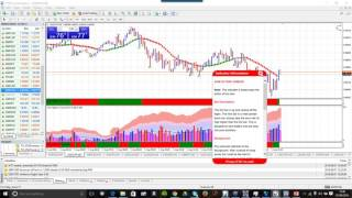 How to find  VSA Trades in FOREX and Currency Futures