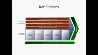 Gestión por Procesos - Business Process Management BPM - parte 1/2