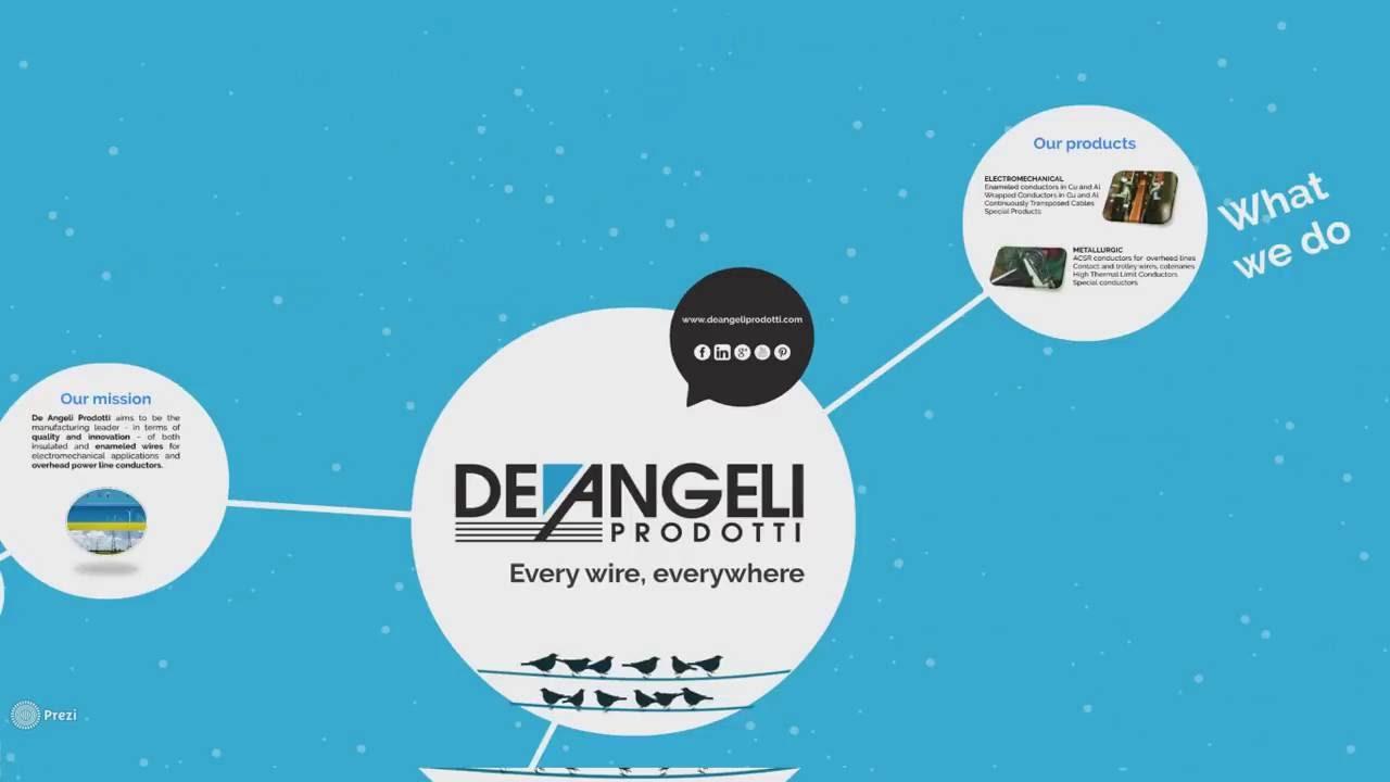 De Angeli Prodotti - Company Profile 2016 - YouTube