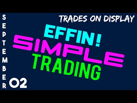 9/02/16 Trades on Display – eMini NASDAQ (NQ) – Futures Day Trading // EffinSimpleTrading