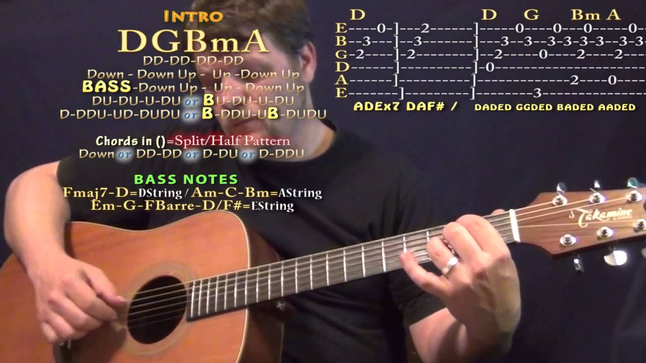 I Do A Rocket To The Moon Guitar Lesson Chord Chart Youtube