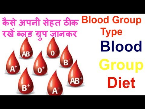 blood typess Review blood types, the abo, rh and mn blood group systems and the genetics of blood transfusion.