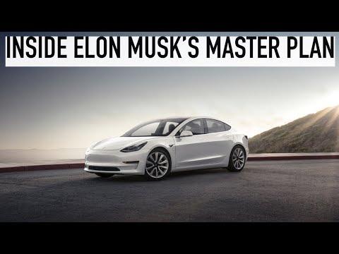 How Tesla Will Survive - Elon Musk's Master Plan