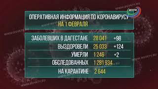 В Дагестане коронавирус подтвердился ещё у 98 человек