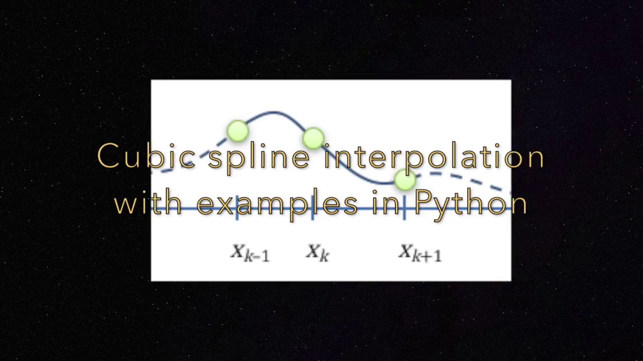 Cubic spline interpolation with examples in Python - 40% promotion!
