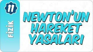 11. Sınıf Fizik  Newtonun Hareket Yasaları