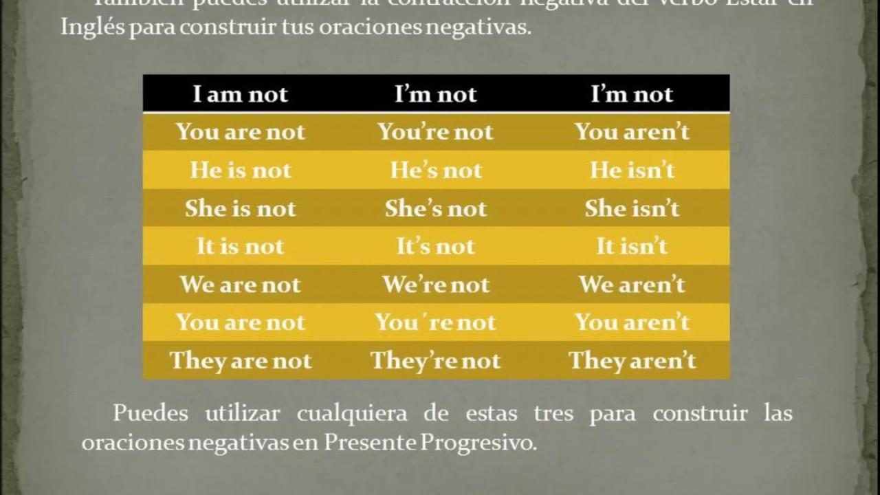 Presente Progresivo Construcción De Oraciones Negativas