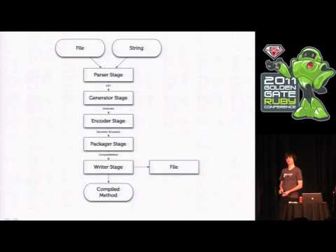 Smalltalk On Rubinius - or How to Implement Your Own Programming Language by Konstantin Haase