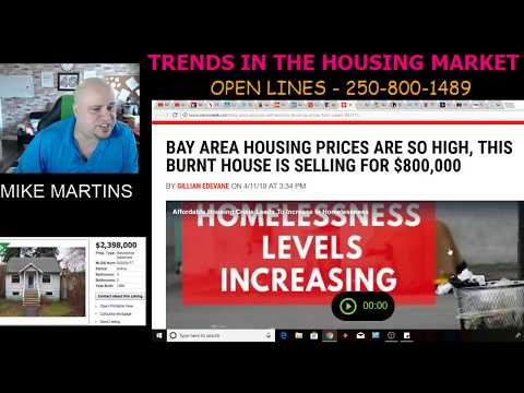 Trends In The Housing Market - OPEN LINES Q1 TALK