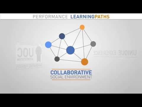 Performance Learning Paths