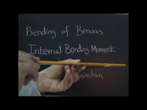 Bending of Beams - Internal Bending Moment
