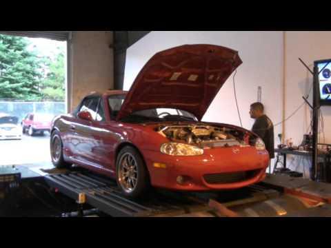Turbo Miata 400hp Corksport Dyno Day