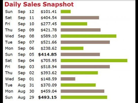 Kết quả hình ảnh cho clickbank sales