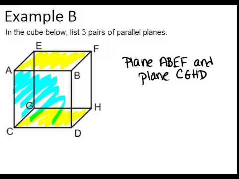 Parallel And Skew Lines Examples Geometry Concepts Youtube