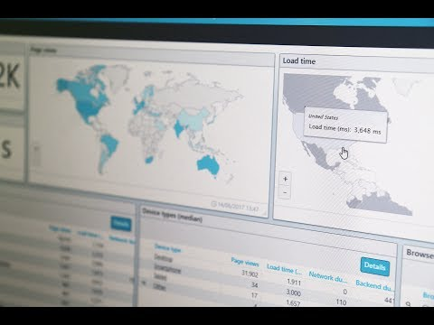 Real User Monitoring (RUM) is now in beta. Get a glimpse of your new dashboards.