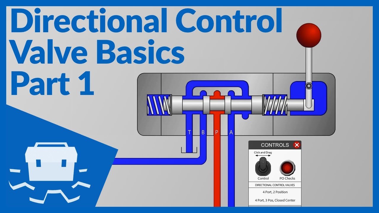 directional control valve basics part 1 [ 1280 x 720 Pixel ]