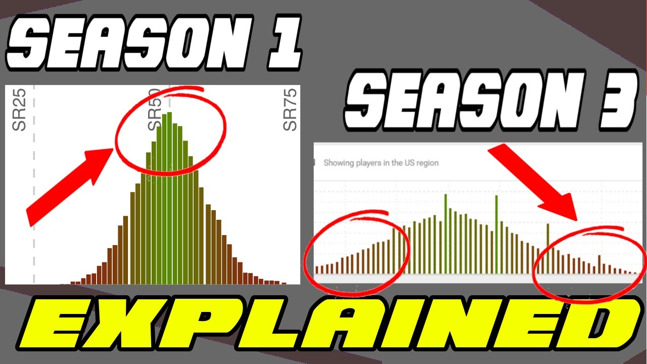 HOW OVERWATCH SEASON 3 RANK SYSTEM RUINED COMPETITIVE EXPLAINED FULLY Overwatch Ranked