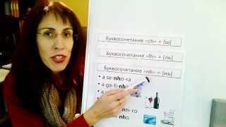 Урок португальского языка Звуки и буквосочетания Ch, lh, nh