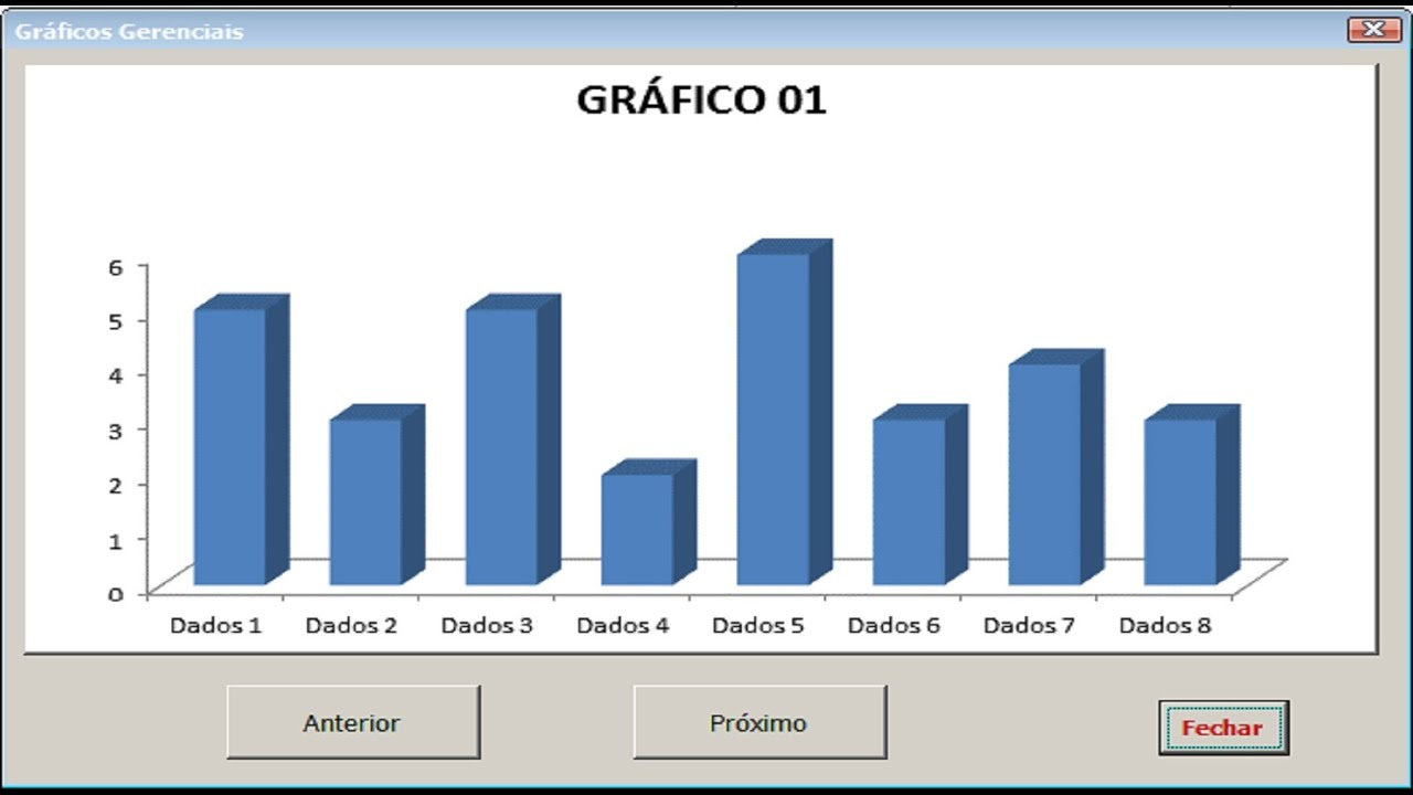 Graficos Em Formularios Excel Vba