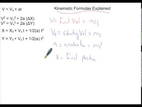 kinematic equations explained youtube