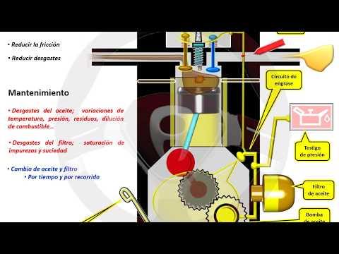 INTRODUCCIÓN A LA TECNOLOGÍA DEL AUTOMÓVIL - Módulo 5 (1/11)