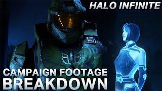 Halo Infinite New Campaign Trailer Breakdown   Better Visuals, New Cortana, and More!