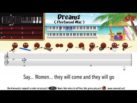 How to play : Dreams (Fleetwood Mac) - Tutorial / Karaoke / Chords / Score / Cover